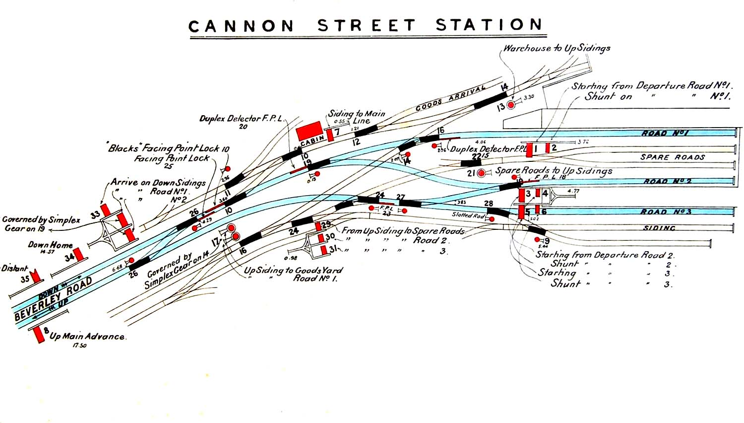 Disused Stations: Hull Cannon Street Station